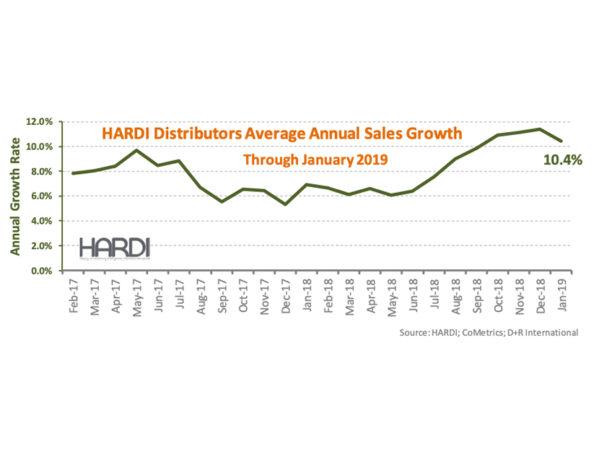 HARDI Distributors Report 4.4 Percent Revenue Increase in January