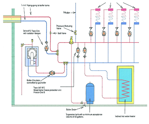 Harvey-Jan-17-Pic-E Radiant Gas Heaters Wiring Diagram on graphical electric, raypak pool, chromalox immersion, for p3lbx12f08001, atwood hot water, aerothermes gas unit, watlow immersion, for hz514, suburban water, dayton gas,