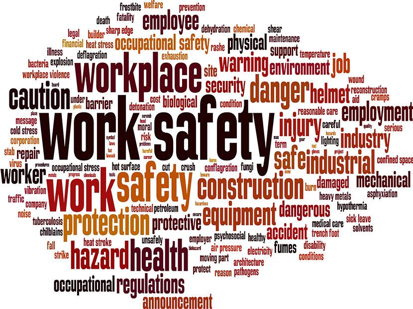 Mechanical Safety Word Cloud