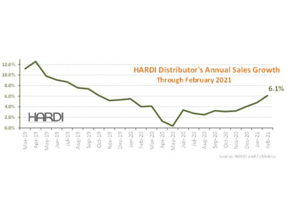 HARDI Distributors Report 21.1 Percent Revenue increase in February