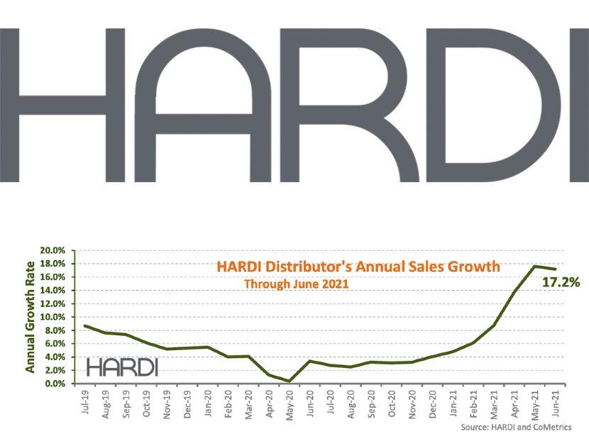 HARDI Distributors Report 22.1 Percent Revenue Increase in June