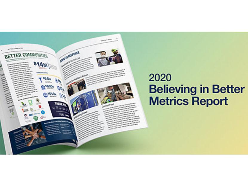 Kohler Co. Releases 2020 Metrics Report