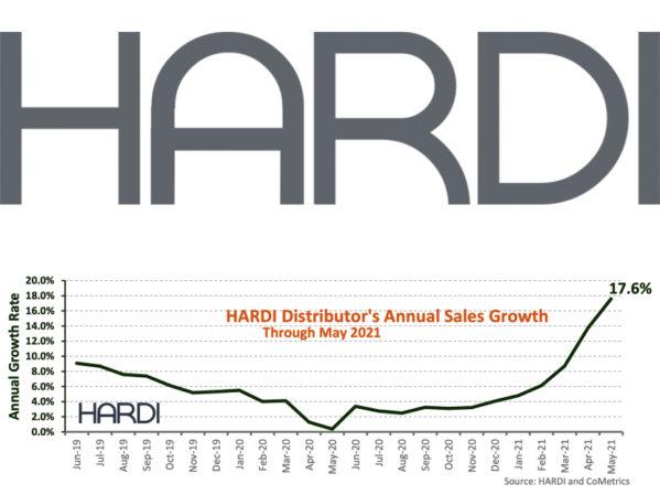 HARDI Distributors Report 33.5 Percent Revenue Increase in May
