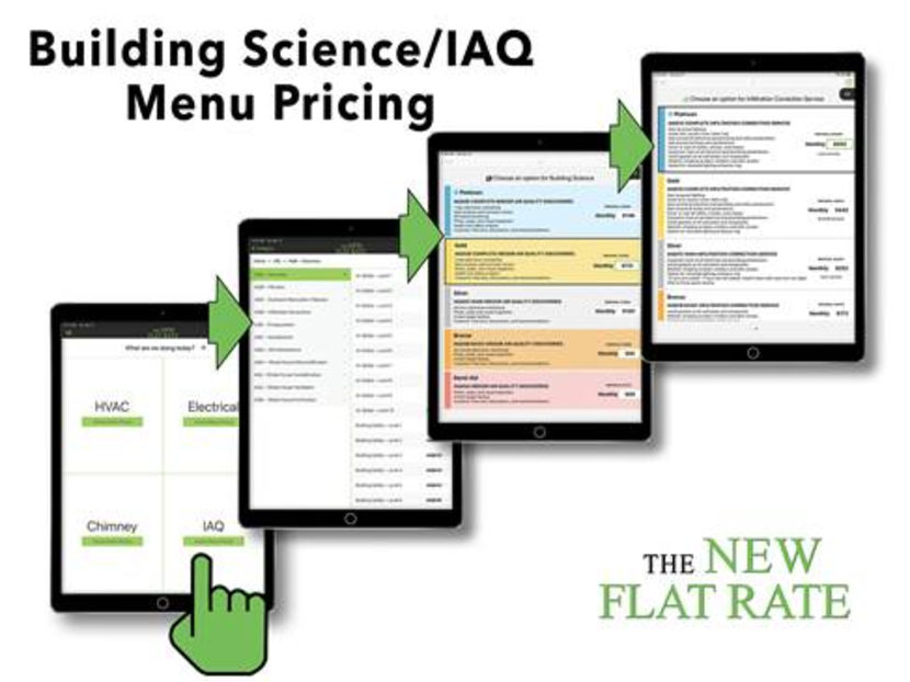 The New Flat Rate Rolls Out IAQ Menu Pricing System