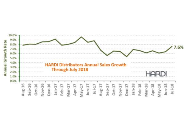 HARDI-Distributors-Report-15.4-Percent-Revenue-Increase-in-July