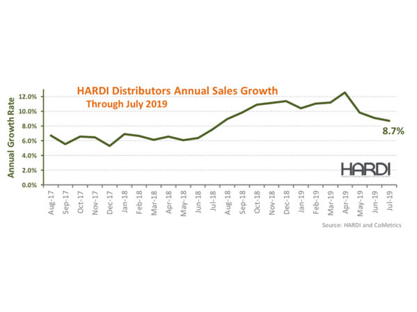 HARDI Distributors Report 14.9 Percent Revenue Growth in July