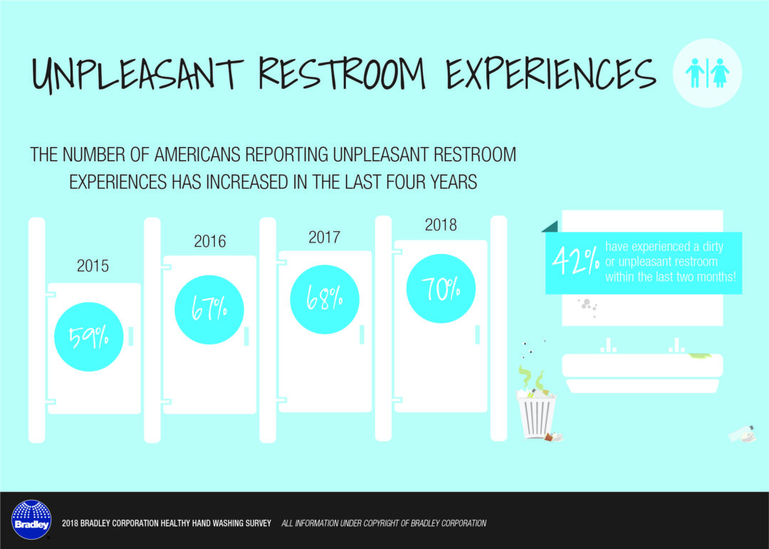 Bathrooms-Can-Be-the-Key-to-Success