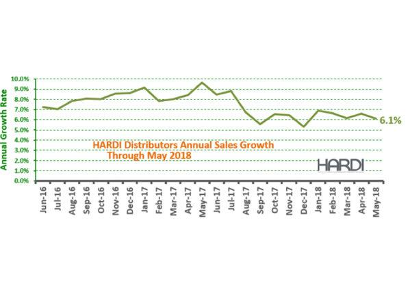 HARDI-Distributors-Report-19.8-Percent-Revenue-Increase-in-May