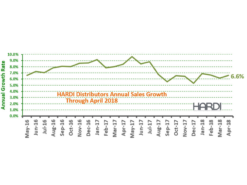HARDI-Distributors-Report-Revenue-Increase-in-April