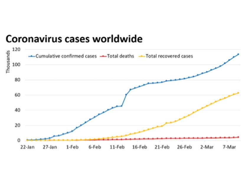 Understanding Coronavirus Exposure for Plumbing Professionals
