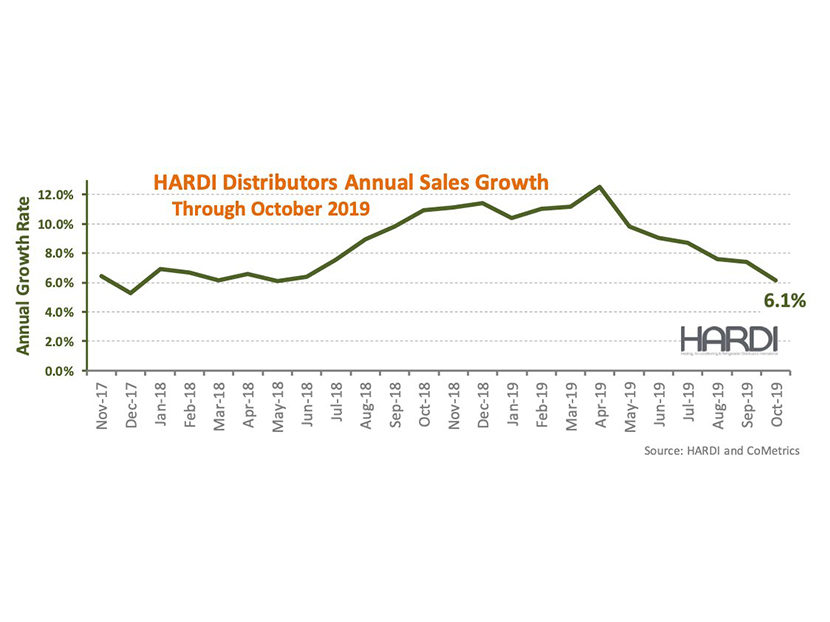 HARDI Distributors Report 3 Percent Revenue Growth in October