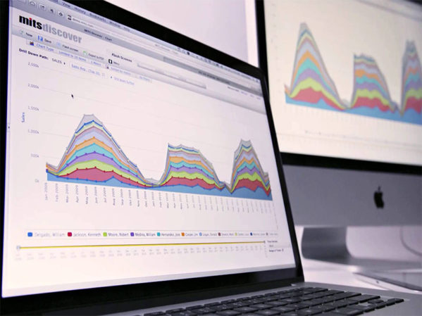 MITS Launches New Intuitive Analytics With MITS Discover 11