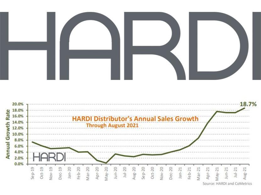 HARDI Distributors Report 26.4 Percent Revenue Increase in August