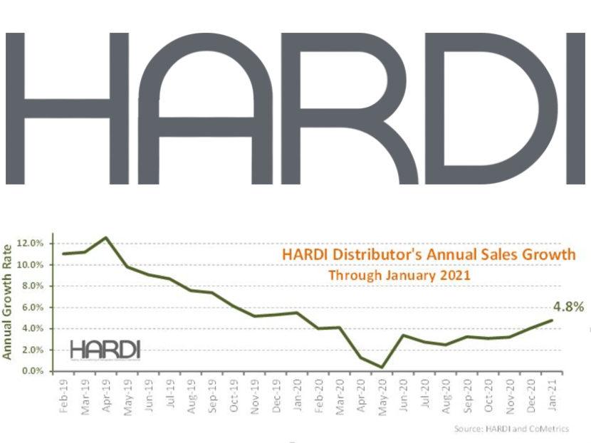 HARDI Distributors Report 6.9 Percent Revenue Increase in January