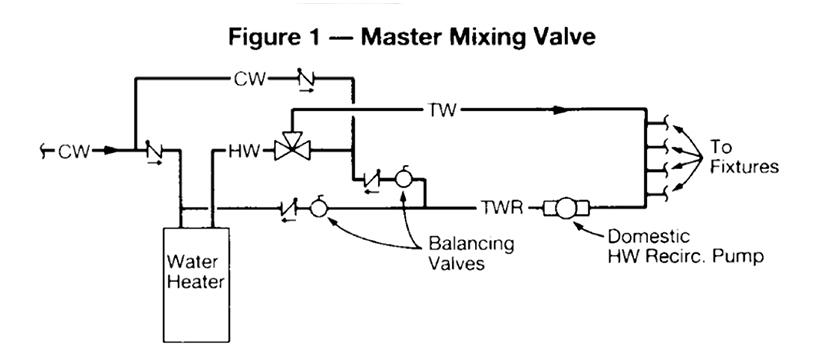 34 4 Way Mixing Valve Piping Diagram