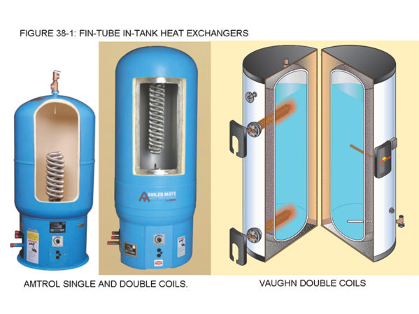 Solar DHW In-Tank Heat Exchangers