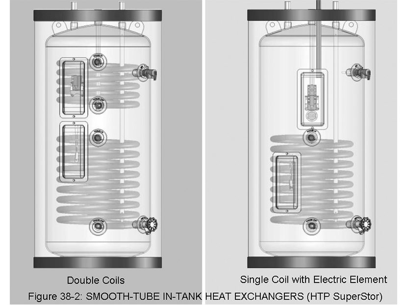 solar heat exchangers for homes