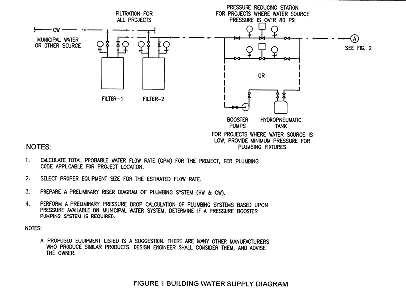 Plumbing, Hydronics Systems and Legionella   phcppros