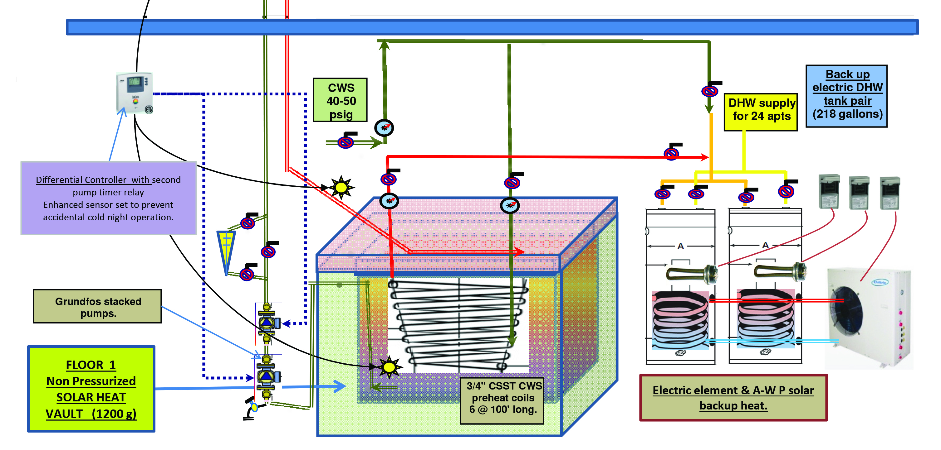 simple circuit diagram hot water solar thermal and heat pump hot water hybrid 2020 02 03 phcppros  solar thermal and heat pump hot water
