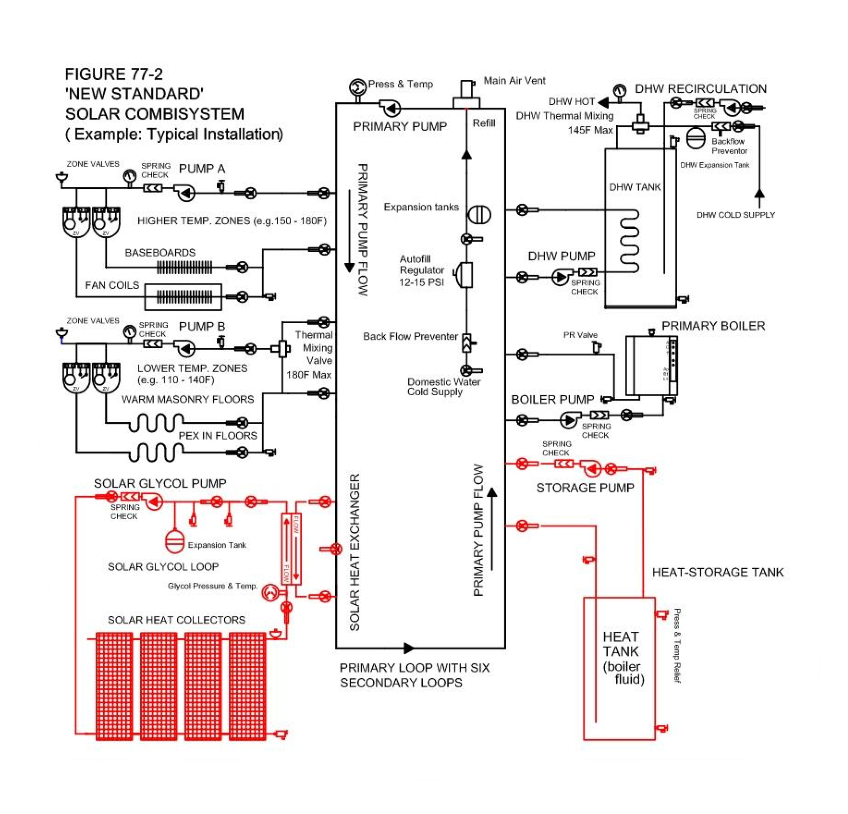 Electric Water Heater Wiring Diagram Reliant from www.phcppros.com
