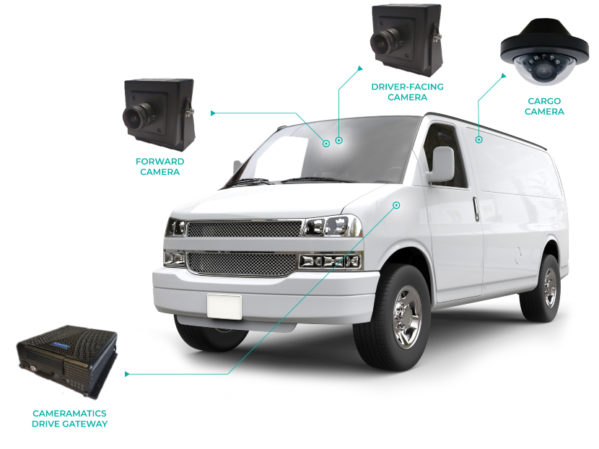 CameraMatics Fleet Safety and Operations Management Solution