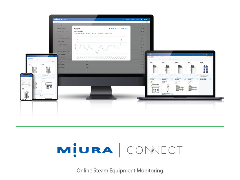 Miura Connect Remote Monitoring System