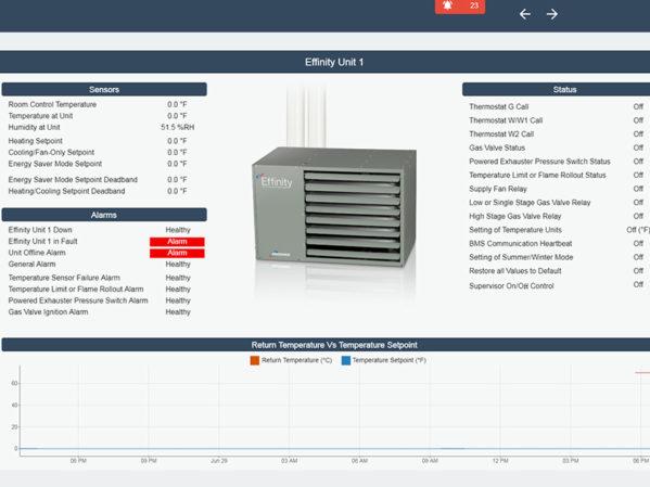 Modine-Effinity-BMS-Monitoring-System