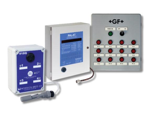 GF Leak Detection Systems