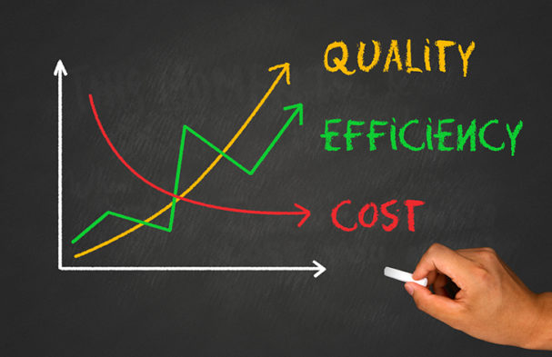 True Cost Assessment